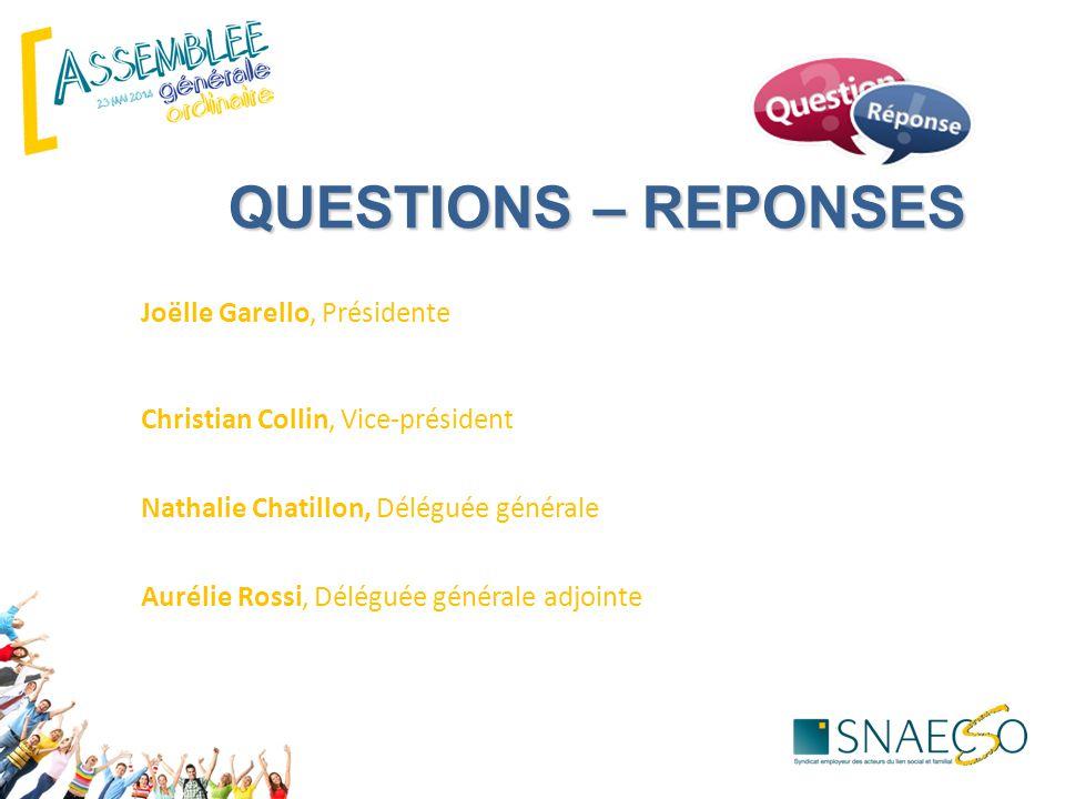 ECHANGES Joëlle Garello, Présidente Christian Collin, Vice-président Nathalie Chatillon, Déléguée générale Aurélie Rossi, Déléguée générale adjointe Q
