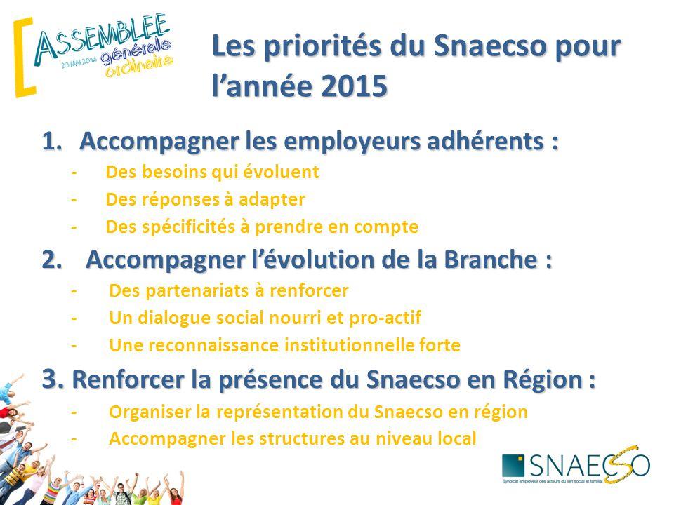 Les priorités du Snaecso pour l'année 2015 1.Accompagner les employeurs adhérents : - Des besoins qui évoluent - Des réponses à adapter - Des spécificités à prendre en compte 2.