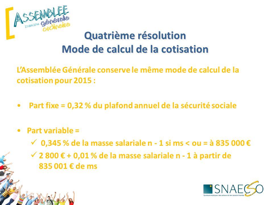 Quatrième résolution Mode de calcul de la cotisation L'Assemblée Générale conserve le même mode de calcul de la cotisation pour 2015 : Part fixe = 0,32 % du plafond annuel de la sécurité sociale Part variable = 0,345 % de la masse salariale n - 1 si ms < ou = à 835 000 € 2 800 € + 0,01 % de la masse salariale n - 1 à partir de 835 001 € de ms