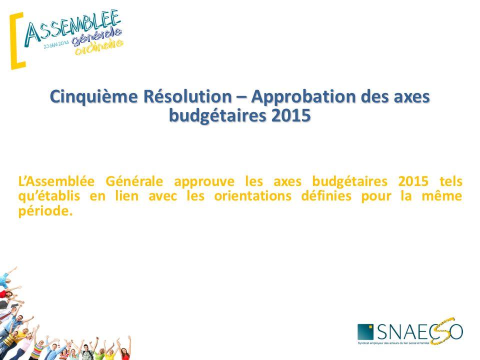 Cinquième Résolution – Approbation des axes budgétaires 2015 L'Assemblée Générale approuve les axes budgétaires 2015 tels qu'établis en lien avec les orientations définies pour la même période.