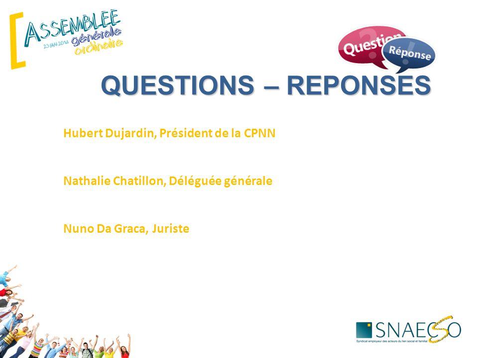 ECHANGES Hubert Dujardin, Président de la CPNN Nathalie Chatillon, Déléguée générale Nuno Da Graca, Juriste QUESTIONS – REPONSES