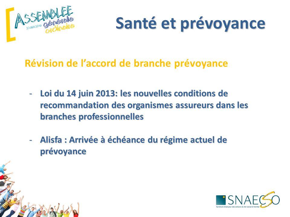 Santé et prévoyance Révision de l'accord de branche prévoyance -Loi du 14 juin 2013: les nouvelles conditions de recommandation des organismes assureu