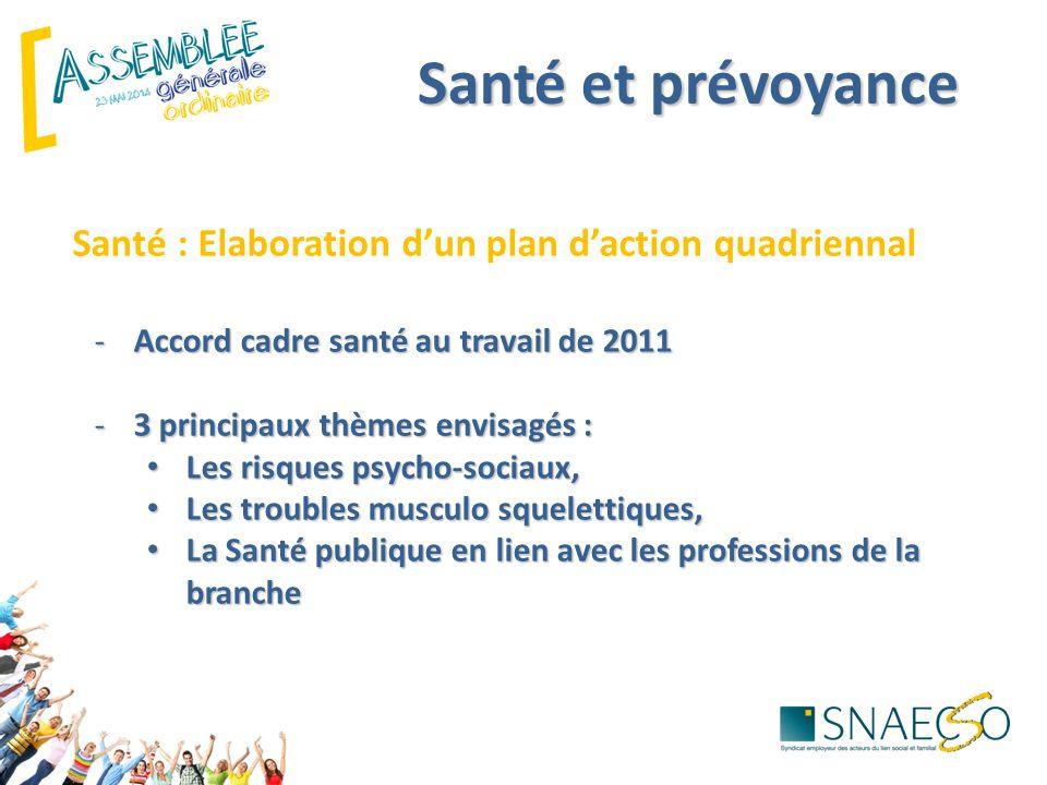 Santé et prévoyance Santé : Elaboration d'un plan d'action quadriennal -Accord cadre santé au travail de 2011 -3 principaux thèmes envisagés : Les ris