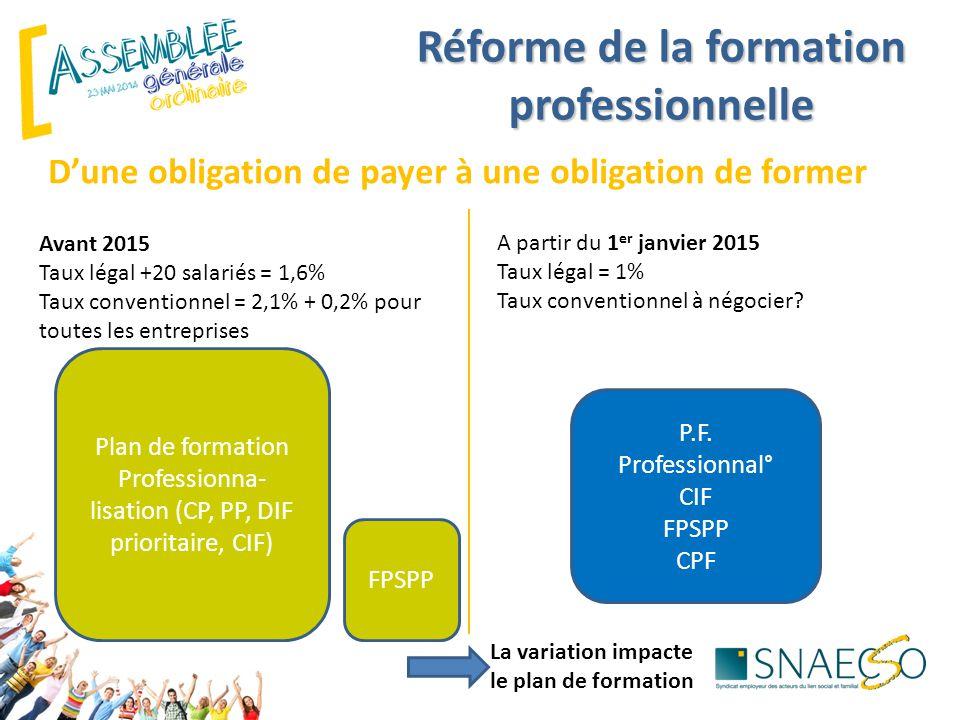 D'une obligation de payer à une obligation de former Avant 2015 Taux légal +20 salariés = 1,6% Taux conventionnel = 2,1% + 0,2% pour toutes les entrep