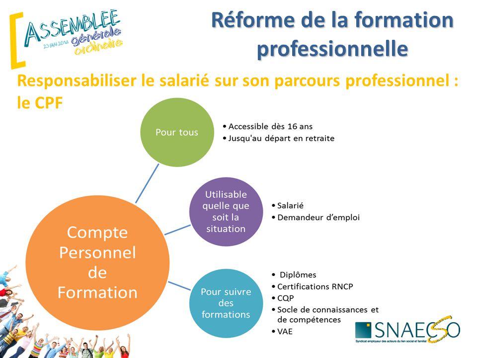 Responsabiliser le salarié sur son parcours professionnel : le CPF Réforme de la formation professionnelle