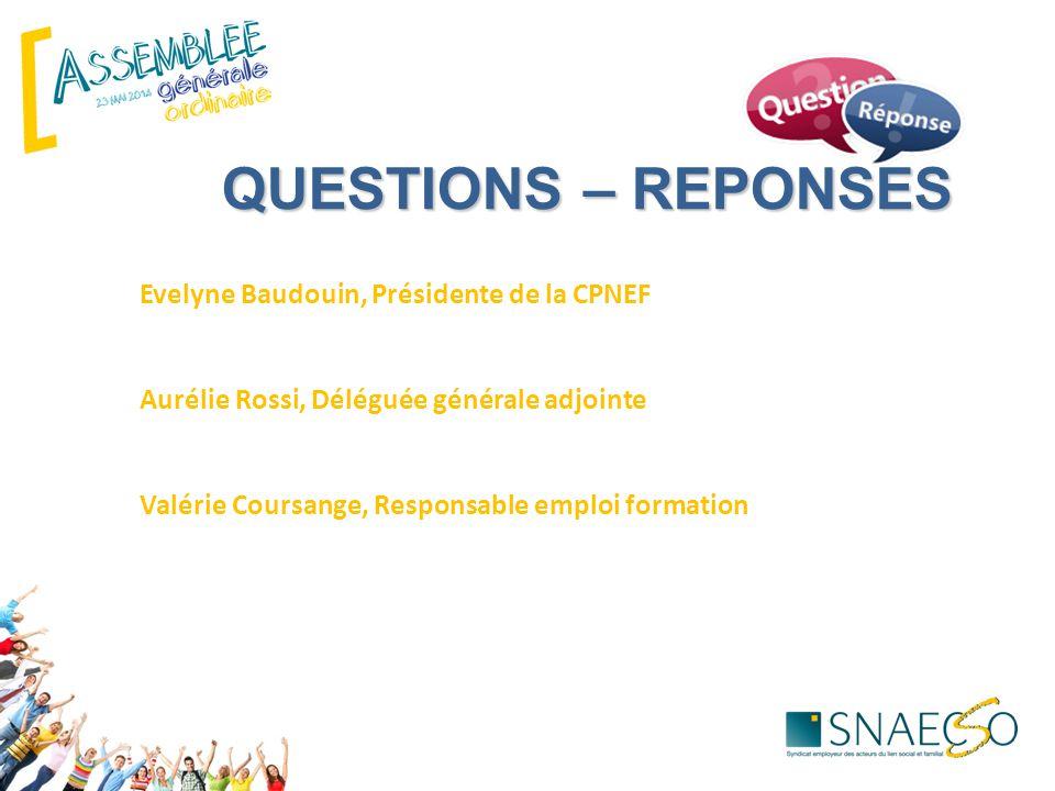 ECHANGES Evelyne Baudouin, Présidente de la CPNEF Aurélie Rossi, Déléguée générale adjointe Valérie Coursange, Responsable emploi formation QUESTIONS – REPONSES