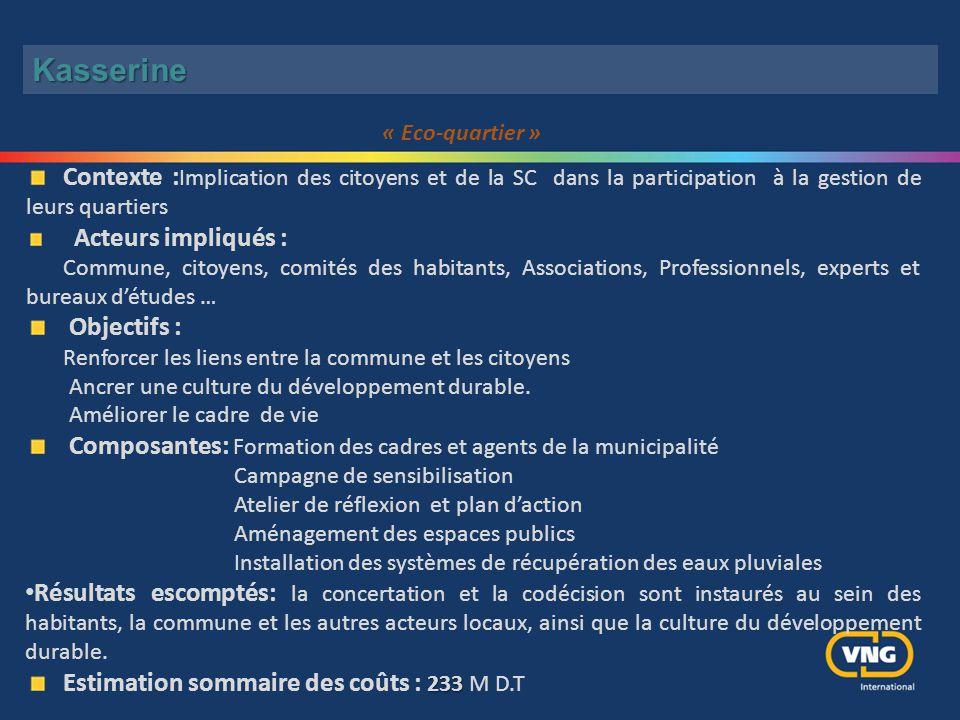Kasserine Contexte : Implication des citoyens et de la SC dans la participation à la gestion de leurs quartiers Acteurs impliqués : Commune, citoyens,