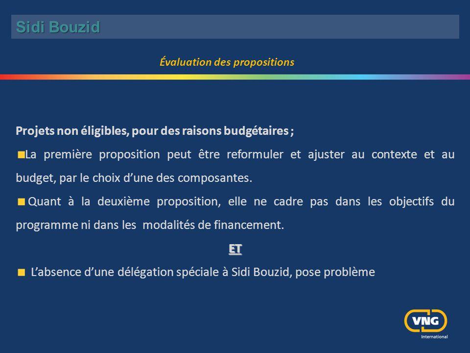 Projets non éligibles, pour des raisons budgétaires ; La première proposition peut être reformuler et ajuster au contexte et au budget, par le choix d