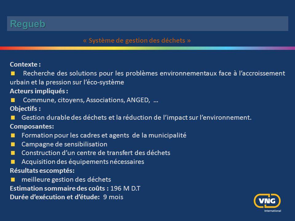 Contexte : Recherche des solutions pour les problèmes environnementaux face à l'accroissement urbain et la pression sur l'éco-système Acteurs impliqué