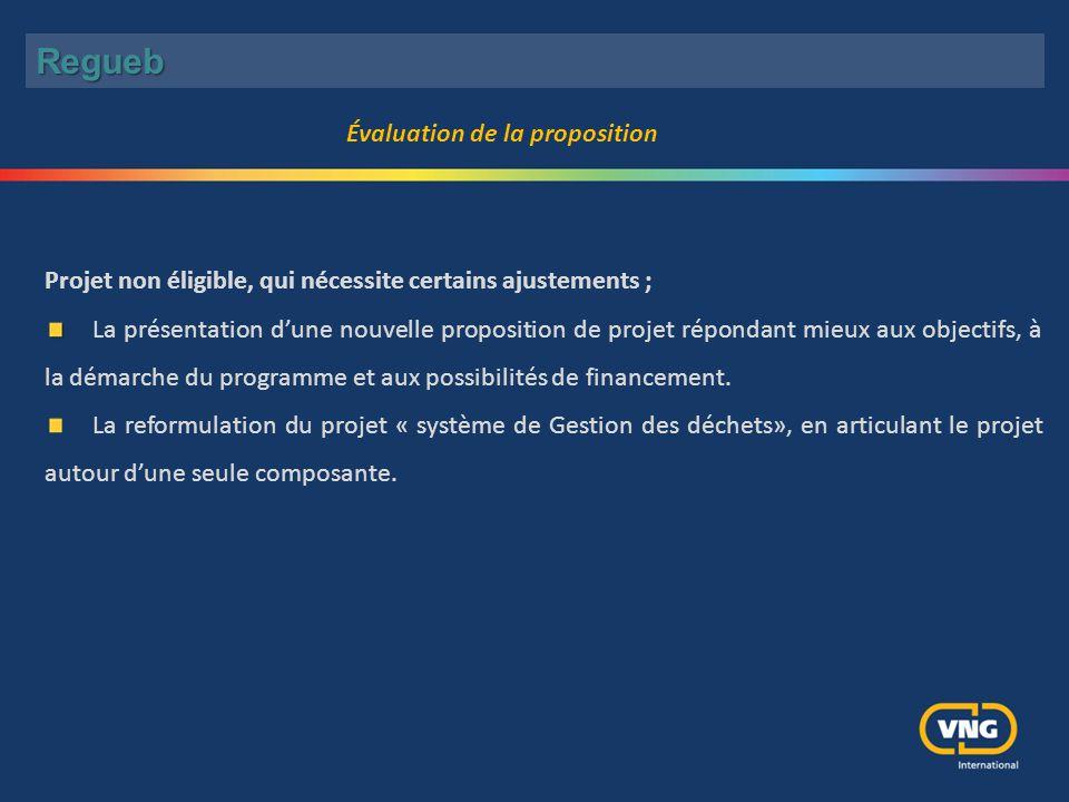 Projet non éligible, qui nécessite certains ajustements ; La présentation d'une nouvelle proposition de projet répondant mieux aux objectifs, à la dém