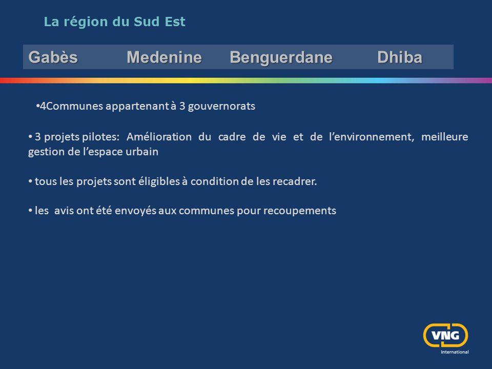 La région du Sud Est 4Communes appartenant à 3 gouvernorats 3 projets pilotes:Amélioration du cadre de vie et de l'environnement, meilleure gestion de