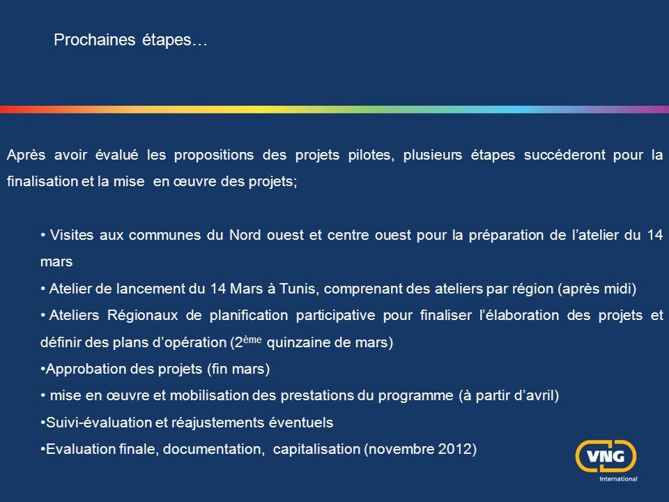 Prochaines étapes… Après avoir évalué les propositions des projets pilotes, plusieurs étapes succéderont pour la finalisation et la mise en œuvre des