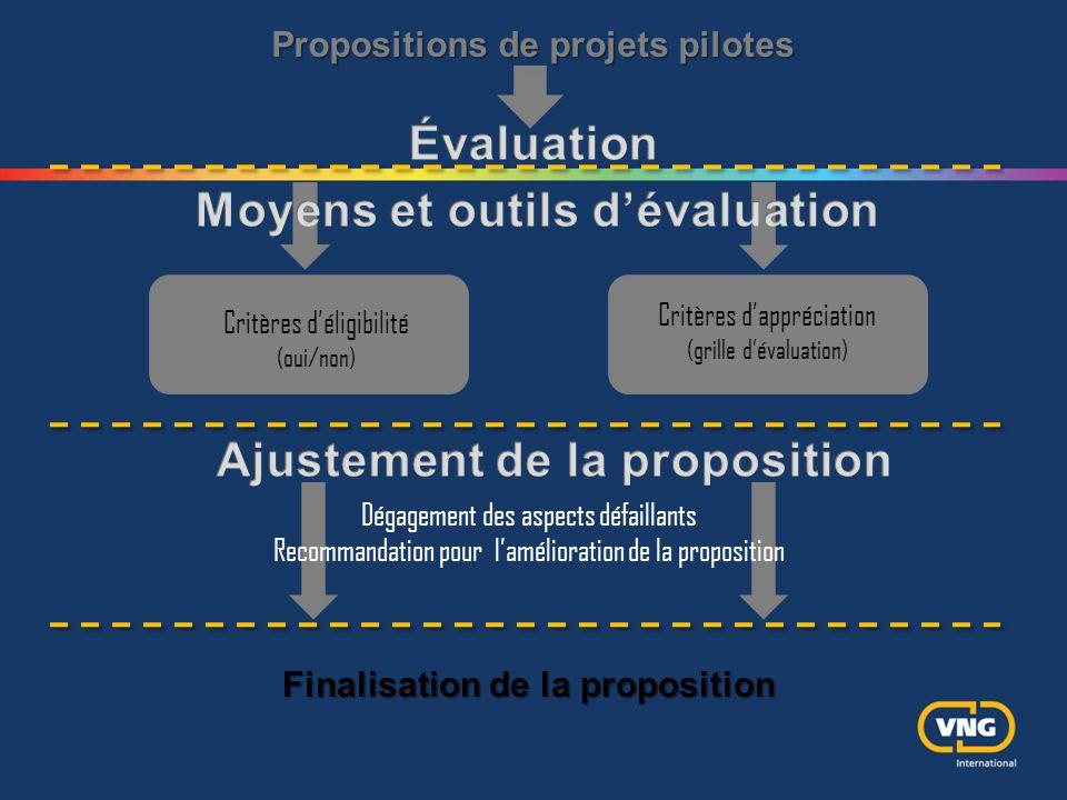 Propositions de projets pilotes Critères d'éligibilité (oui/non) Critères d'appréciation (grille d'évaluation) Dégagement des aspects défaillants Reco