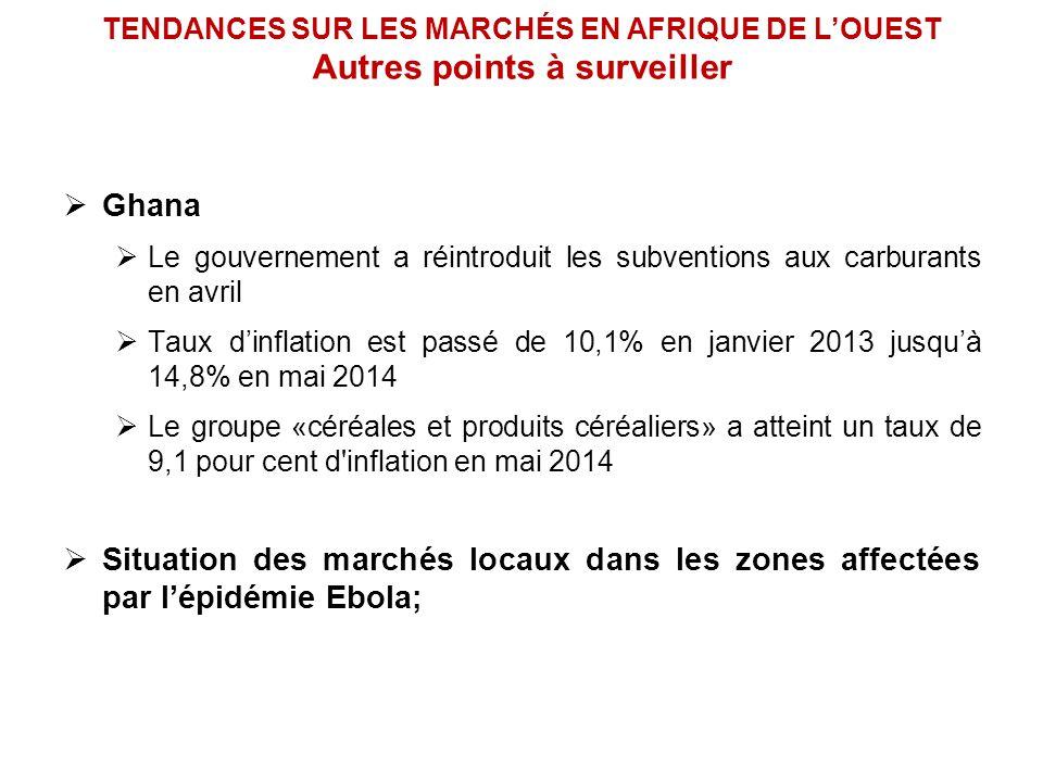  Ghana  Le gouvernement a réintroduit les subventions aux carburants en avril  Taux d'inflation est passé de 10,1% en janvier 2013 jusqu'à 14,8% en