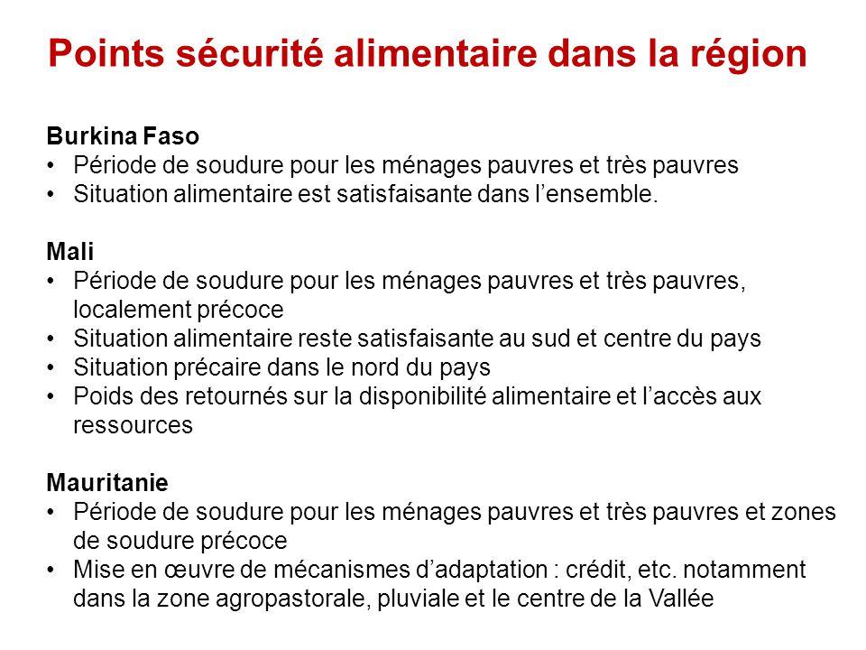Points sécurité alimentaire dans la région Burkina Faso Période de soudure pour les ménages pauvres et très pauvres Situation alimentaire est satisfai