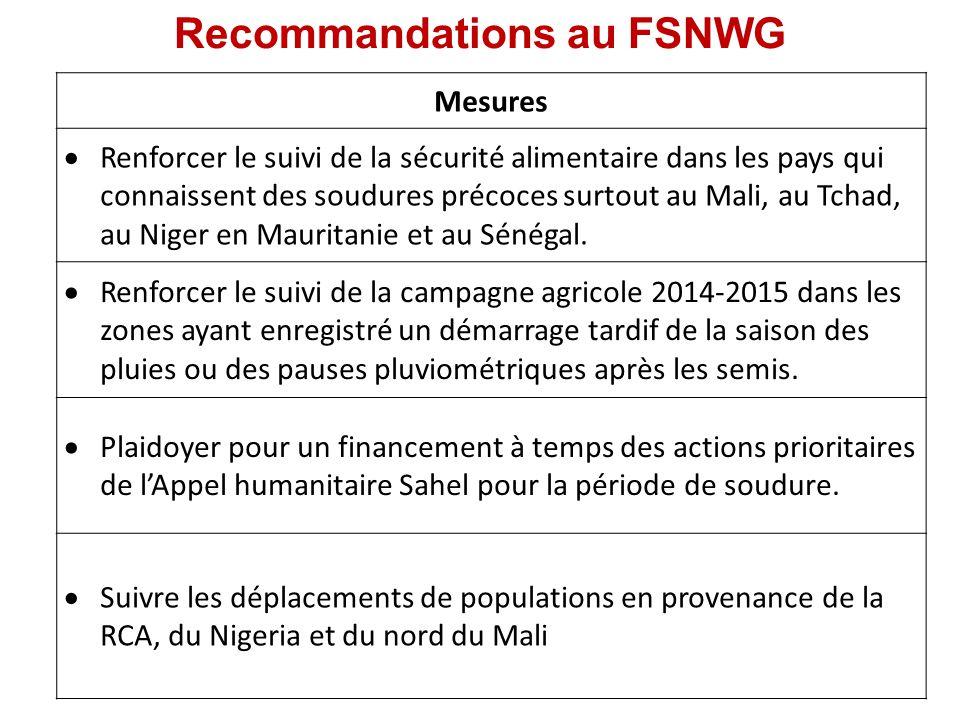Recommandations au FSNWG Mesures  Renforcer le suivi de la sécurité alimentaire dans les pays qui connaissent des soudures précoces surtout au Mali,