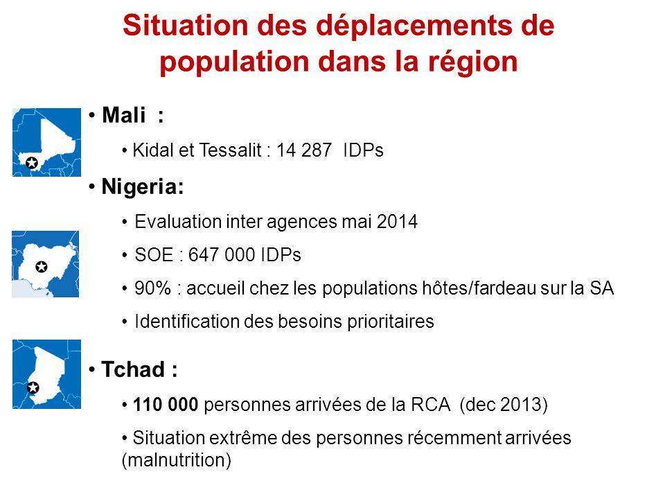 Situation des déplacements de population dans la région Mali : Kidal et Tessalit : 14 287 IDPs Nigeria: Evaluation inter agences mai 2014 SOE : 647 00