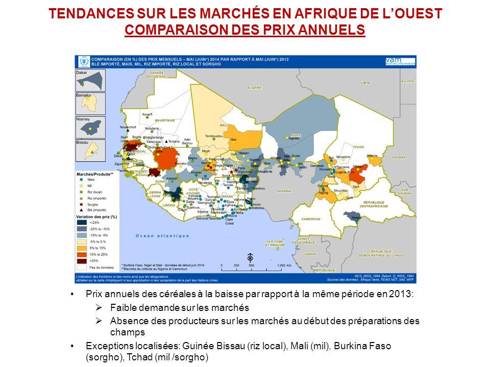 TENDANCES SUR LES MARCHÉS EN AFRIQUE DE L'OUEST COMPARAISON DES PRIX QUINQUENNAUX (2009 – 2013) Région sahélienne: prix des céréales sèches restent supérieurs à leurs moyennes quinquennales Région soudanienne/guinéenne: les prix des céréales sèches sont à la baisse ou stables comparés à leurs moyennes quinquennales (exceptions localisées: Tchad, Guinée, Guinée Bissau)