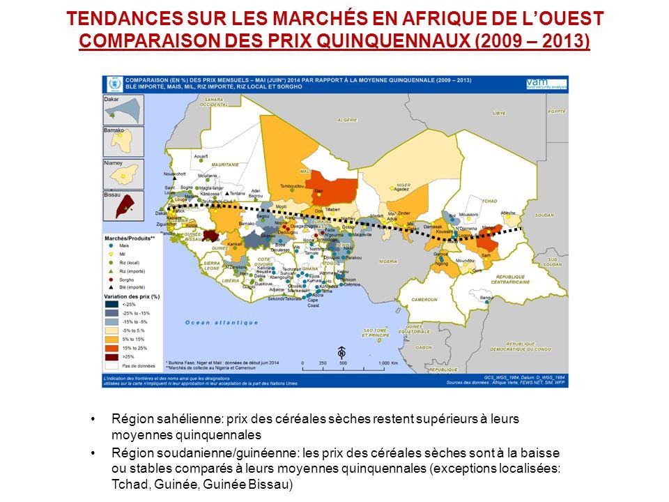 TENDANCES SUR LES MARCHÉS EN AFRIQUE DE L'OUEST COMPARAISON DES PRIX QUINQUENNAUX (2009 – 2013) Région sahélienne: prix des céréales sèches restent su