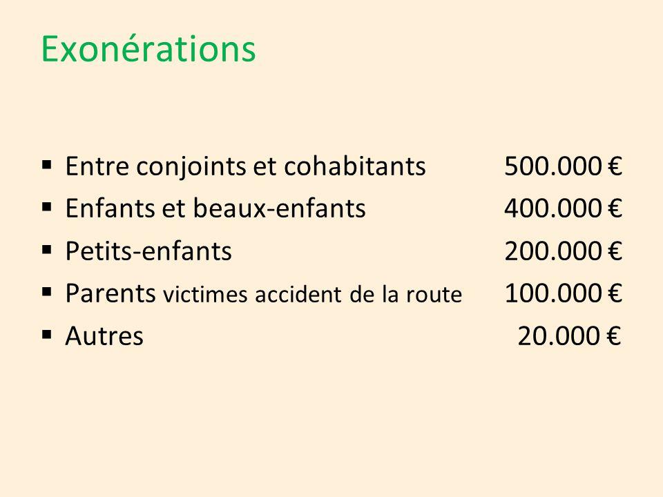 Exonérations  Entre conjoints et cohabitants 500.000 €  Enfants et beaux-enfants400.000 €  Petits-enfants200.000 €  Parents victimes accident de l