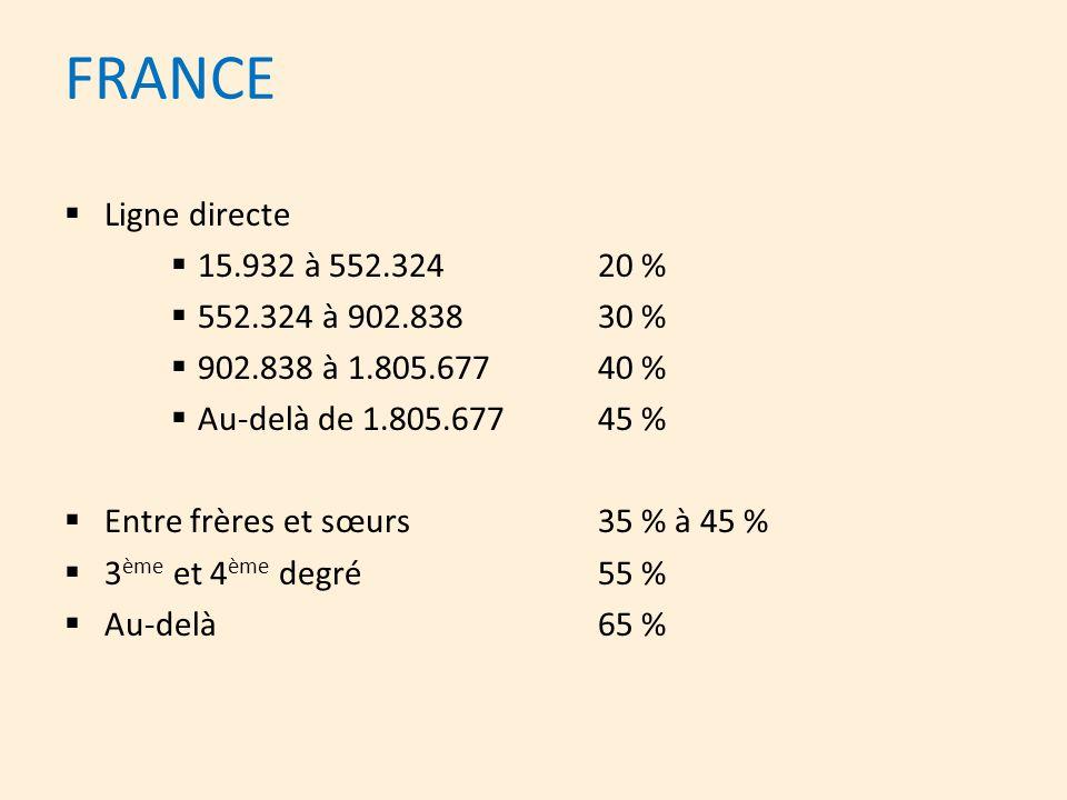 FRANCE  Ligne directe  15.932 à 552.324 20 %  552.324 à 902.838 30 %  902.838 à 1.805.677 40 %  Au-delà de 1.805.67745 %  Entre frères et sœurs3