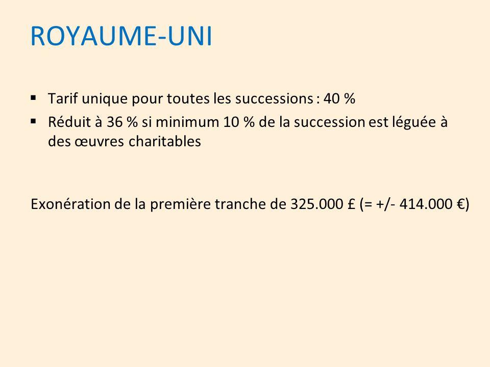 ROYAUME-UNI  Tarif unique pour toutes les successions : 40 %  Réduit à 36 % si minimum 10 % de la succession est léguée à des œuvres charitables Exo