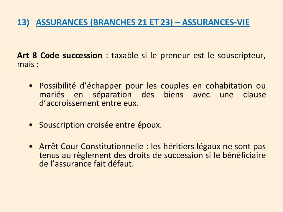 13) ASSURANCES (BRANCHES 21 ET 23) – ASSURANCES-VIE Art 8 Code succession : taxable si le preneur est le souscripteur, mais : Possibilité d'échapper p