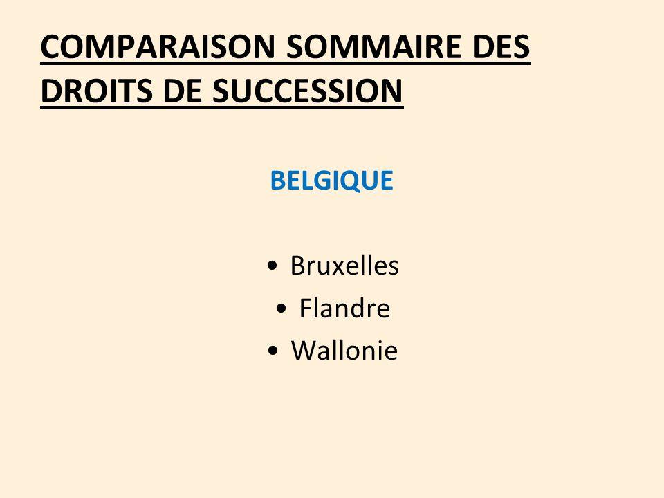 COMPARAISON SOMMAIRE DES DROITS DE SUCCESSION BELGIQUE Bruxelles Flandre Wallonie