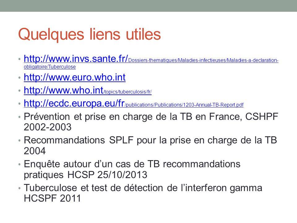 Quelques liens utiles http://www.invs.sante.fr/ Dossiers-thematiques/Maladies-infectieuses/Maladies-a-declaration- obligatoire/Tuberculose http://www.