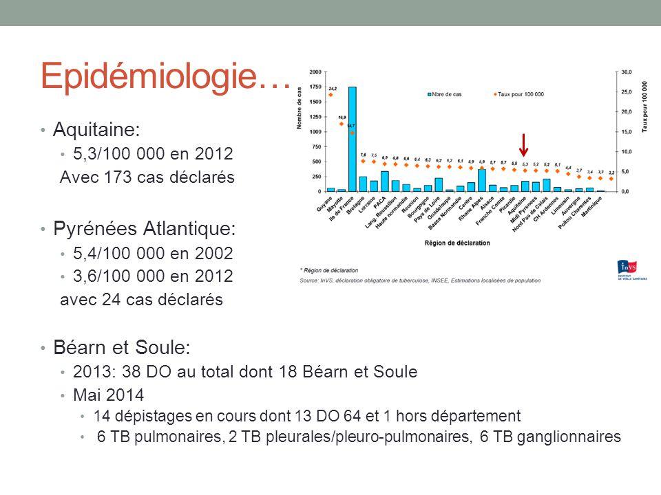 Epidémiologie… Aquitaine: 5,3/100 000 en 2012 Avec 173 cas déclarés Pyrénées Atlantique: 5,4/100 000 en 2002 3,6/100 000 en 2012 avec 24 cas déclarés