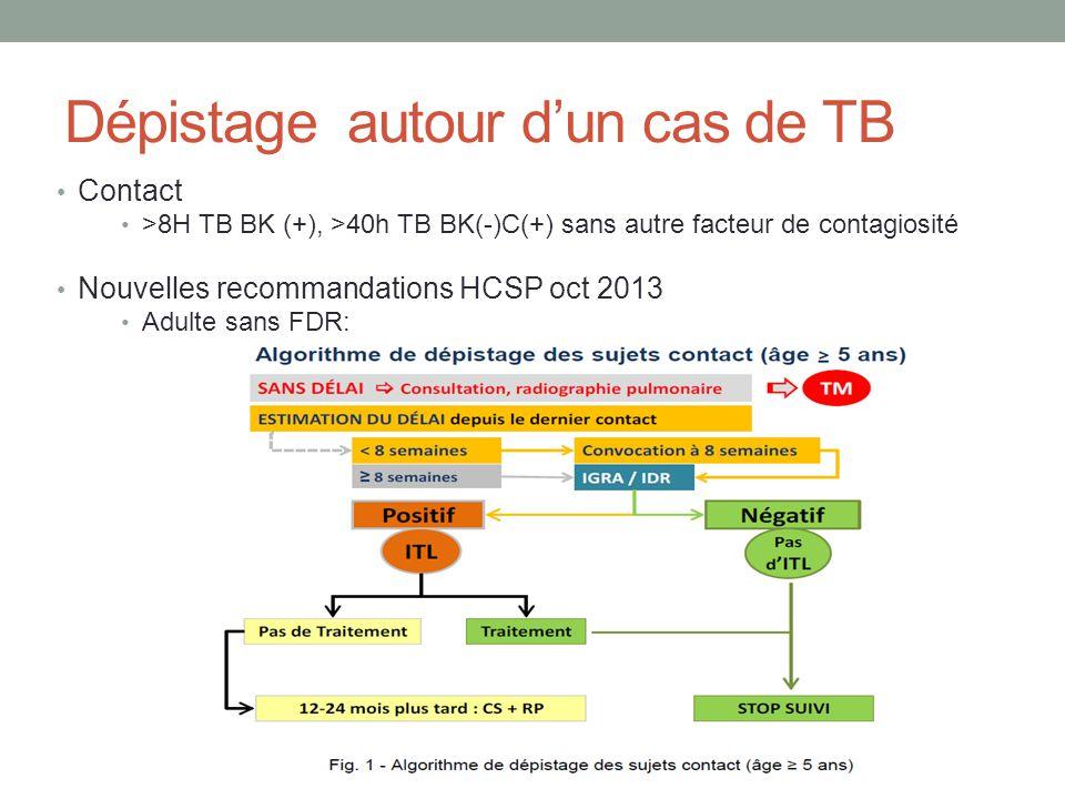Dépistage autour d'un cas de TB Contact >8H TB BK (+), >40h TB BK(-)C(+) sans autre facteur de contagiosité Nouvelles recommandations HCSP oct 2013 Ad