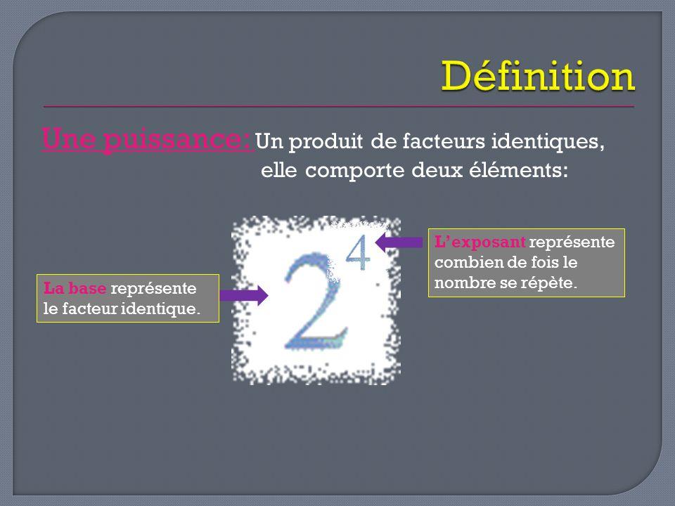 Une puissance: Un produit de facteurs identiques, elle comporte deux éléments: La base représente le facteur identique. L'exposant représente combien