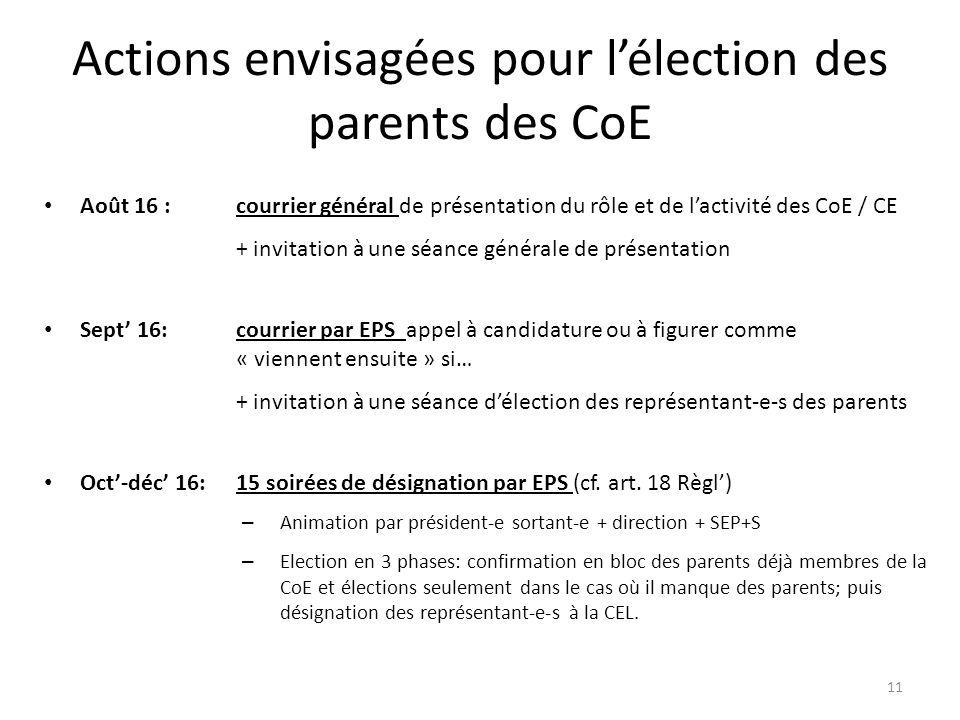 Actions envisagées pour l'élection des parents des CoE Août 16 :courrier général de présentation du rôle et de l'activité des CoE / CE + invitation à une séance générale de présentation Sept' 16:courrier par EPS appel à candidature ou à figurer comme « viennent ensuite » si… + invitation à une séance d'élection des représentant-e-s des parents Oct'-déc' 16:15 soirées de désignation par EPS (cf.