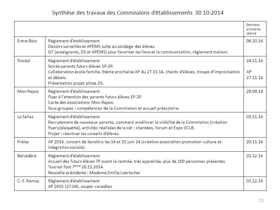 Dernière/ prochaine séance Entre-BoisRèglement d'établissement.