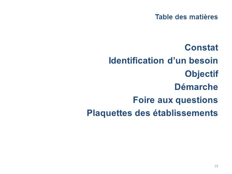 Table des matières Constat Identification d'un besoin Objectif Démarche Foire aux questions Plaquettes des établissements 19