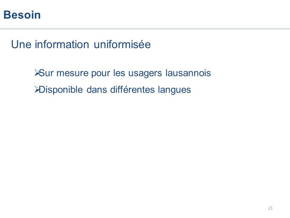 Besoin Une information uniformisée  Sur mesure pour les usagers lausannois  Disponible dans différentes langues 21