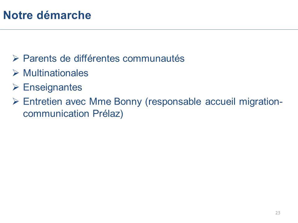 Notre démarche  Parents de différentes communautés  Multinationales  Enseignantes  Entretien avec Mme Bonny (responsable accueil migration- communication Prélaz) 23