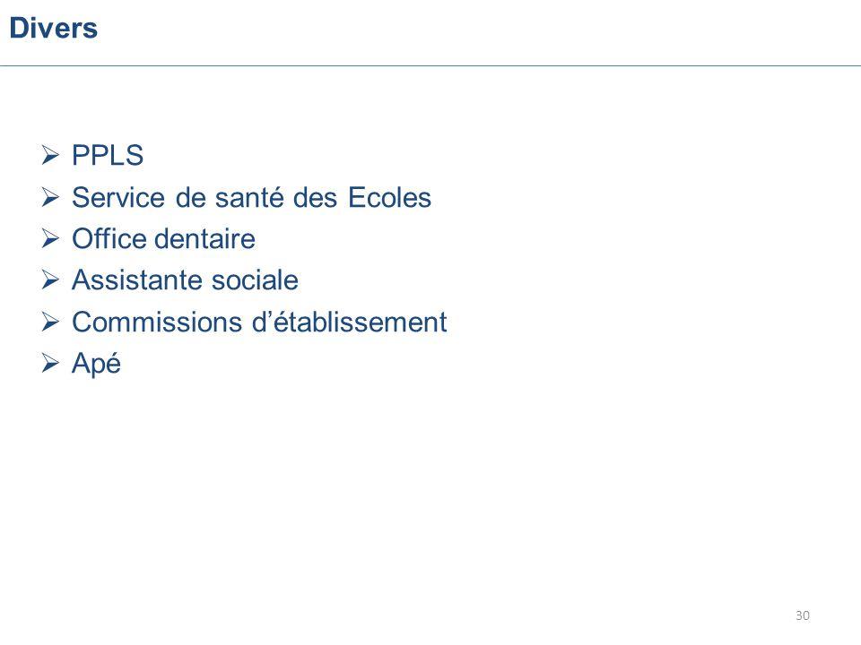 Divers  PPLS  Service de santé des Ecoles  Office dentaire  Assistante sociale  Commissions d'établissement  Apé 30