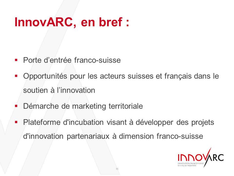 Titre de la présentation – Sous-titre de la présentation 10/06/14 InnovARC, en bref :  Porte d'entrée franco-suisse  Opportunités pour les acteurs suisses et français dans le soutien à l'innovation  Démarche de marketing territoriale  Plateforme d incubation visant à développer des projets d innovation partenariaux à dimension franco-suisse 11