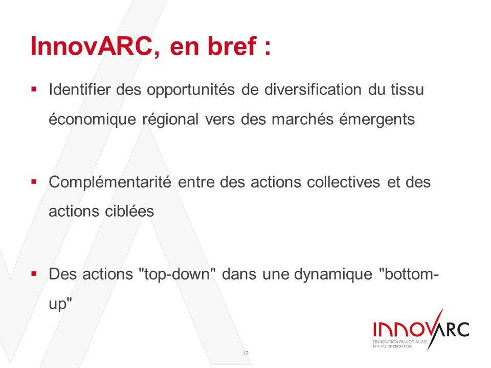 Titre de la présentation – Sous-titre de la présentation 10/06/14 InnovARC, en bref :  Identifier des opportunités de diversification du tissu économ