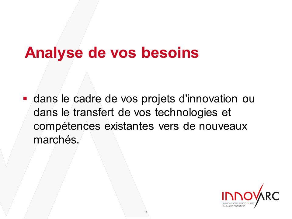 Titre de la présentation – Sous-titre de la présentation 10/06/14 Analyse de vos besoins  dans le cadre de vos projets d innovation ou dans le transfert de vos technologies et compétences existantes vers de nouveaux marchés.
