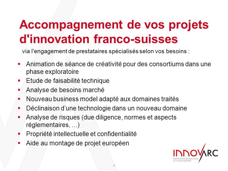 Titre de la présentation – Sous-titre de la présentation 10/06/14 Accompagnement de vos projets d'innovation franco-suisses  Animation de séance de c