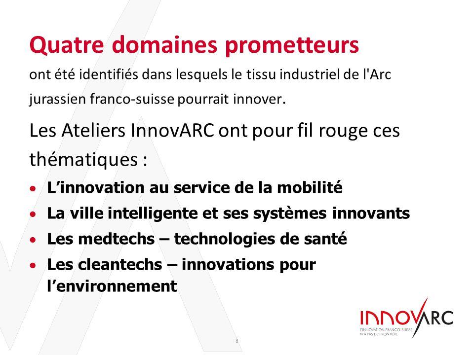 Titre de la présentation – Sous-titre de la présentation 10/06/14 Quatre domaines prometteurs ont été identifiés dans lesquels le tissu industriel de l Arc jurassien franco-suisse pourrait innover.