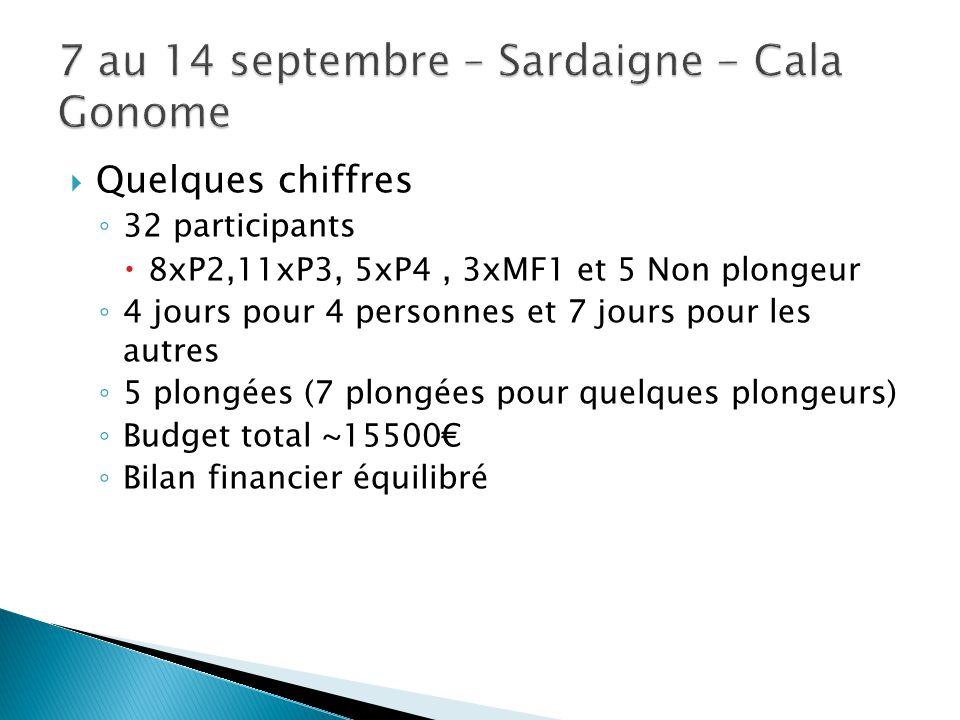  Quelques chiffres ◦ 32 participants  8xP2,11xP3, 5xP4, 3xMF1 et 5 Non plongeur ◦ 4 jours pour 4 personnes et 7 jours pour les autres ◦ 5 plongées (7 plongées pour quelques plongeurs) ◦ Budget total ~15500€ ◦ Bilan financier équilibré