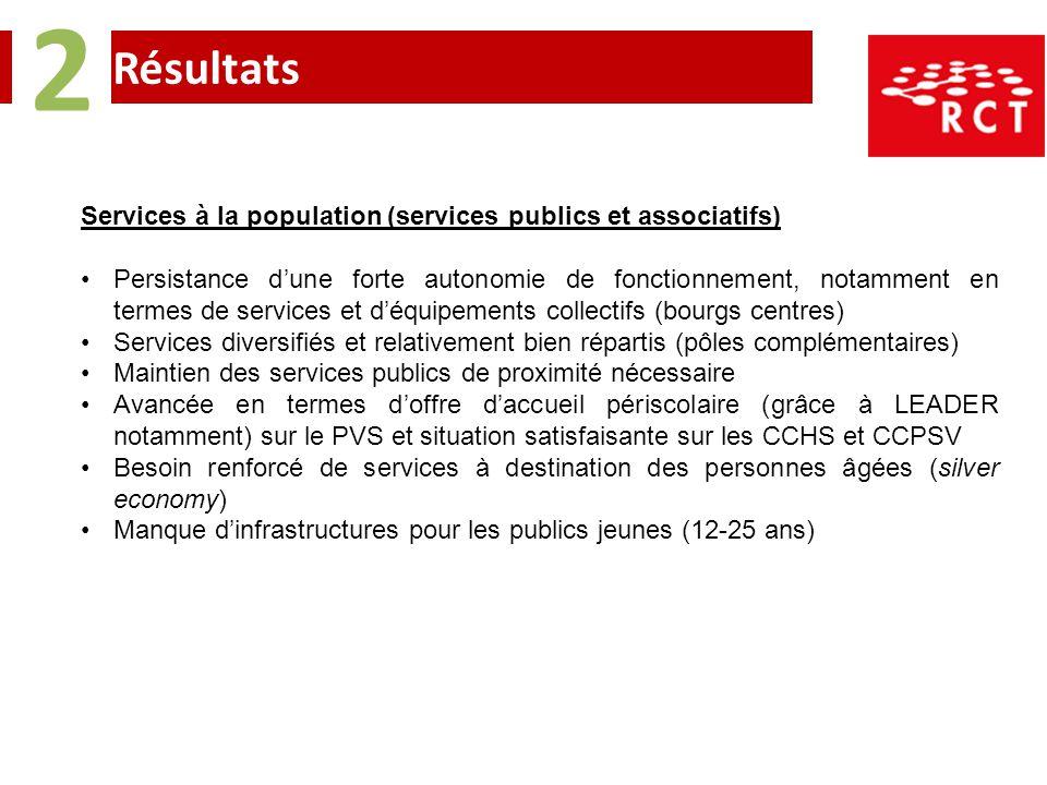 Résultats 2 Services à la population (services publics et associatifs) Persistance d'une forte autonomie de fonctionnement, notamment en termes de ser