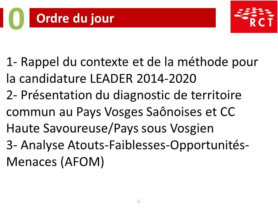 Ordre du jour 0 2 1- Rappel du contexte et de la méthode pour la candidature LEADER 2014-2020 2- Présentation du diagnostic de territoire commun au Pa