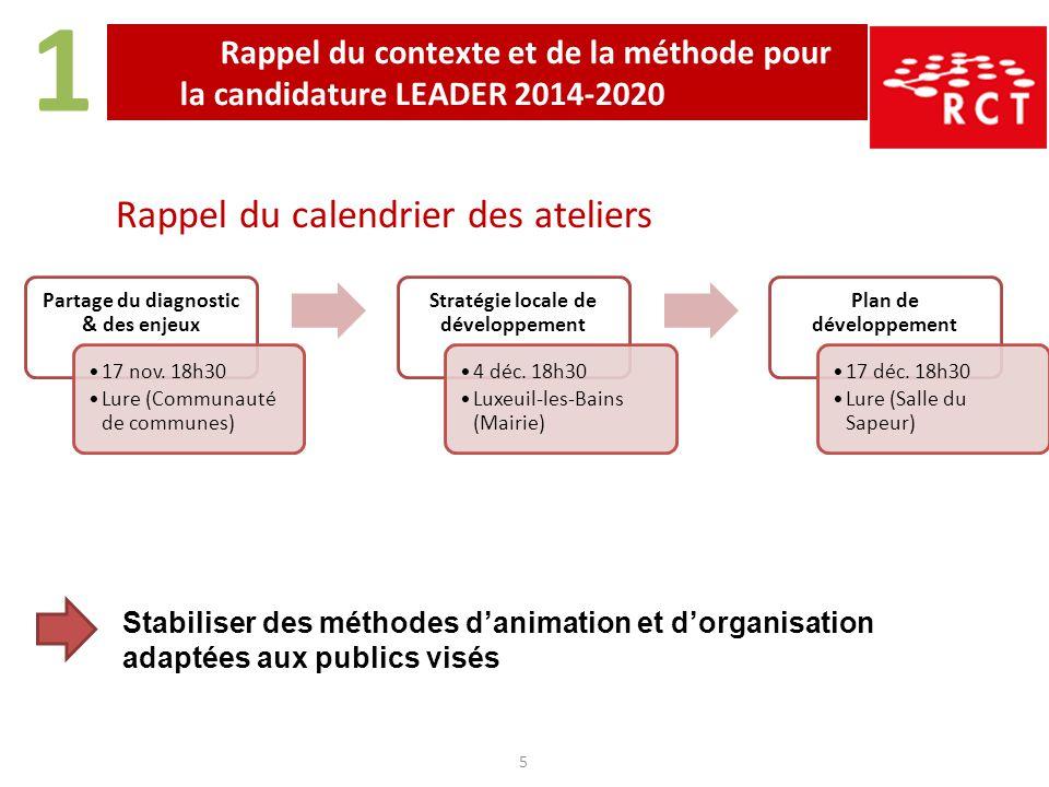 1 Rappel du calendrier des ateliers 5 Partage du diagnostic & des enjeux 17 nov. 18h30 Lure (Communauté de communes) Stratégie locale de développement