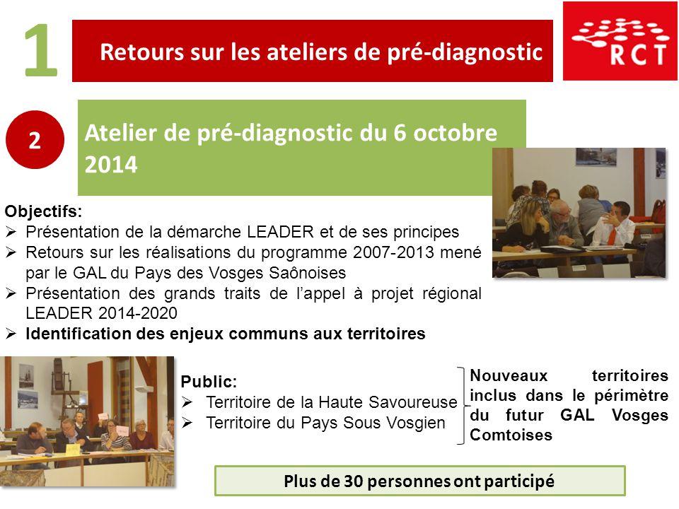 Retours sur les ateliers de pré-diagnostic 1 Atelier de pré-diagnostic du 6 octobre 2014 2 Objectifs:  Présentation de la démarche LEADER et de ses p
