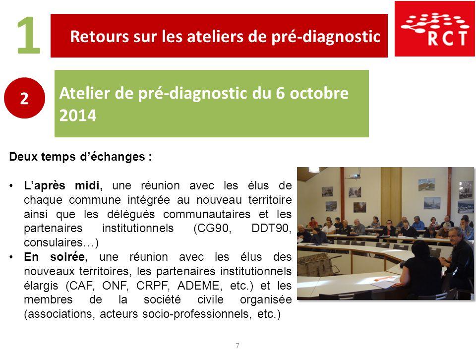 Retours sur les ateliers de pré-diagnostic 1 7 Atelier de pré-diagnostic du 6 octobre 2014 2 Deux temps d'échanges : L'après midi, une réunion avec le