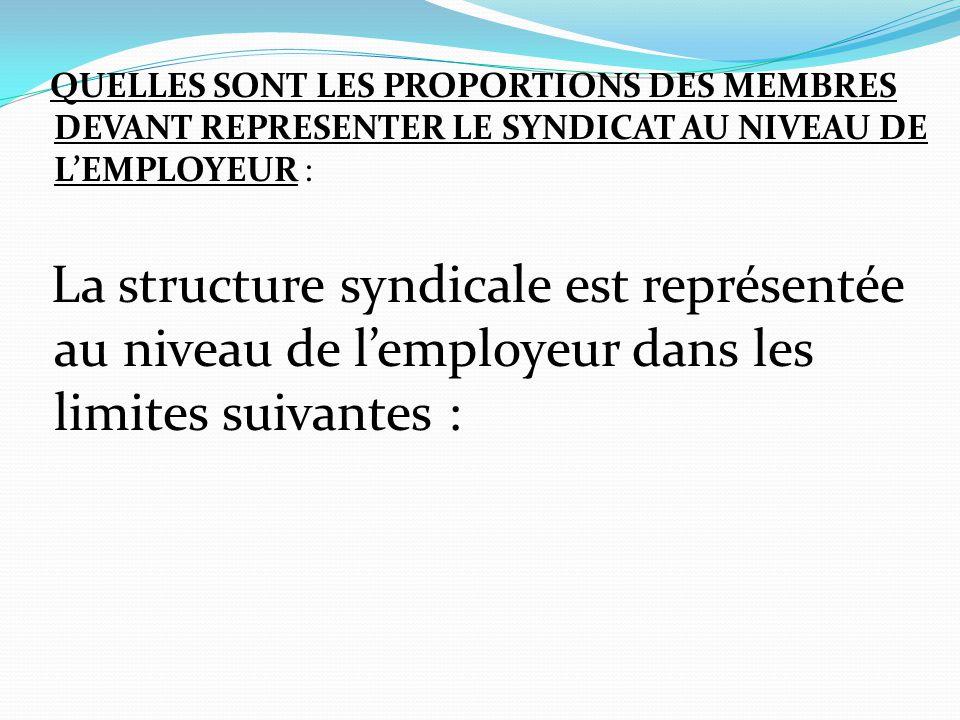 QUELLES SONT LES PROPORTIONS DES MEMBRES DEVANT REPRESENTER LE SYNDICAT AU NIVEAU DE L'EMPLOYEUR : La structure syndicale est représentée au niveau de